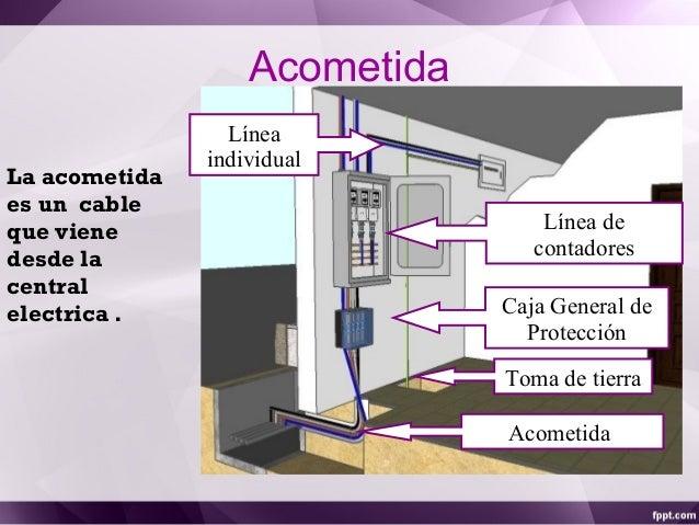 Instalaciones Electricas Slide 3