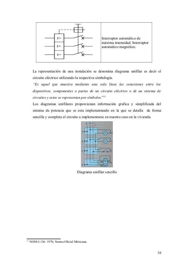 Circuito Xacobeo : Simbología diagramas unifilares y reglamentación nom