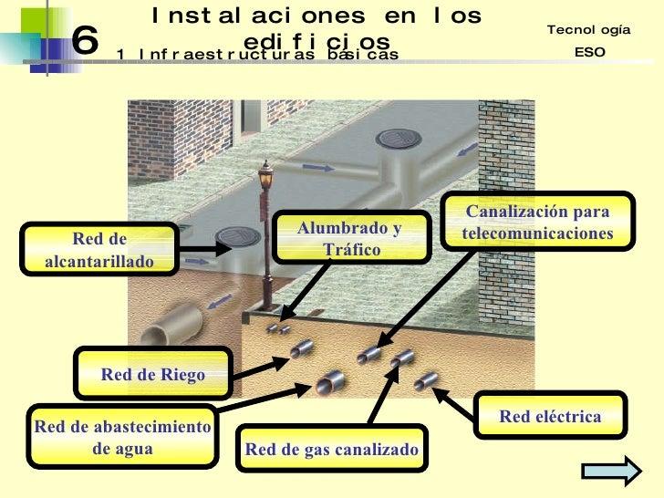 6 Instalaciones en los edificios 1 Tecnología ESO Infraestructuras básicas Red de gas canalizado Red de alcantarillado Red...