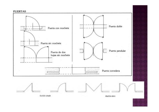 Instalaciones Complementarias Y De Carpinteria