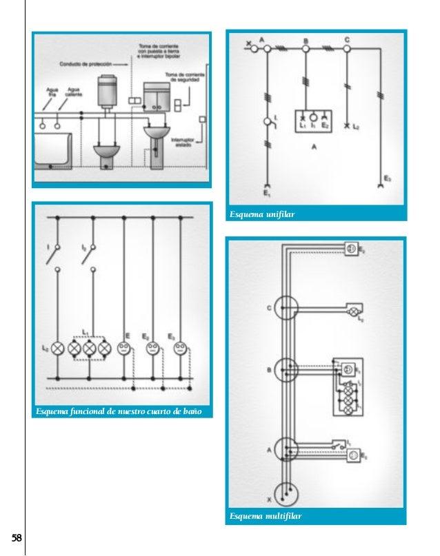 Instalaciones electricas for Instalacion electrica jardin