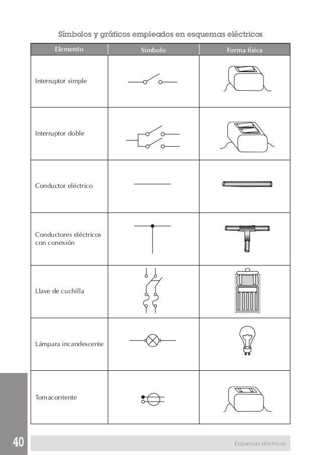 Instalaciones electricas pdf