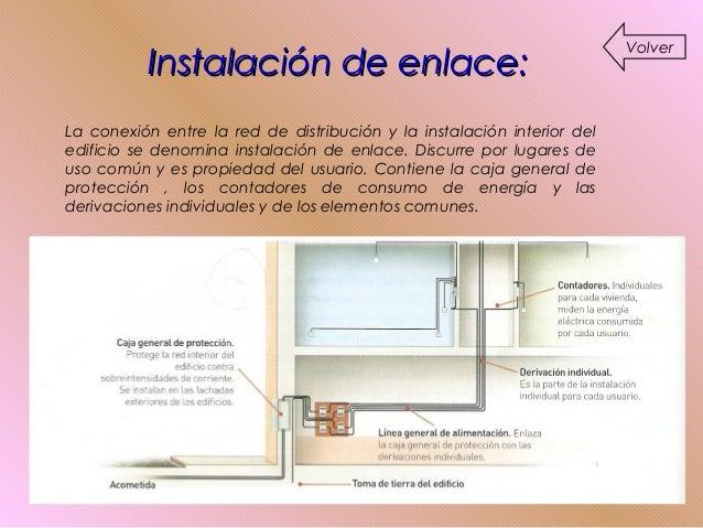 Instalación interior o receptora:Instalación interior o receptora: La instalación de cada vivienda se inicia en el cuadro ...