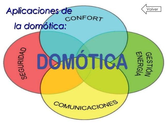 Elementos de la domótica:Elementos de la domótica: Sensor: Elemento de entrada que está conectado con el entorno. • Actuad...