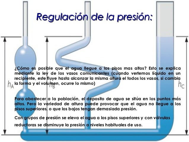Red de evacuación de laRed de evacuación de la vivienda:vivienda: Las aguas residuales salen del interior de cada vivienda...