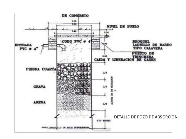 MANUAL DE INSTALACIONES ELECTROMECANICAS EN CASAS Y