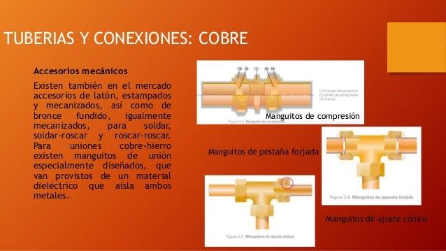 Instalaciones hidraulicas pvc cobre galvanizado for Como soldar cobre
