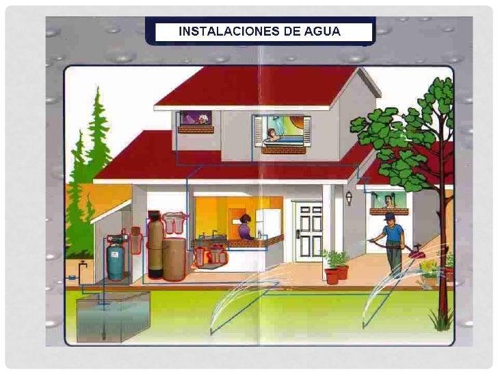 Instalar gas natural en casa best internas que producen for Gas natural en casa