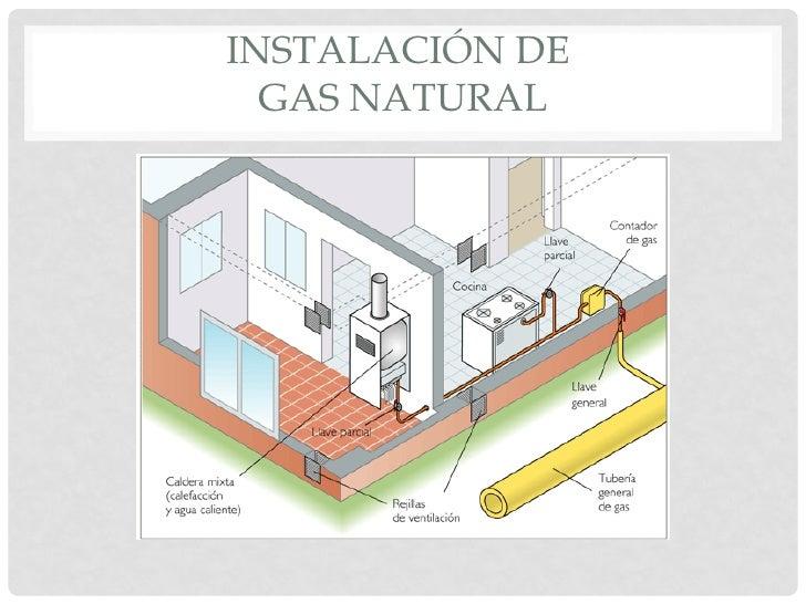 Instalaciones hidrosanitarias de gas y electricas expo 2 for Instalacion de gas lp