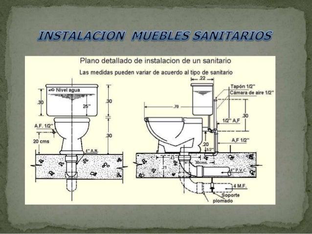 Instalaciones Sanitarias Ugc