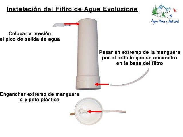 Instalación del Filtro de Agua Evoluzione  Colocar a presión el pico de salida de agua Pasar un extremo de la manguera por...