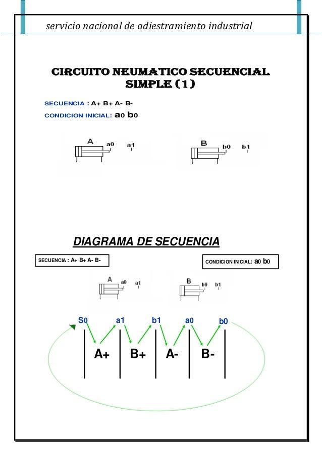 Circuito Neumatico Simple : InstalaciÓn neumatica