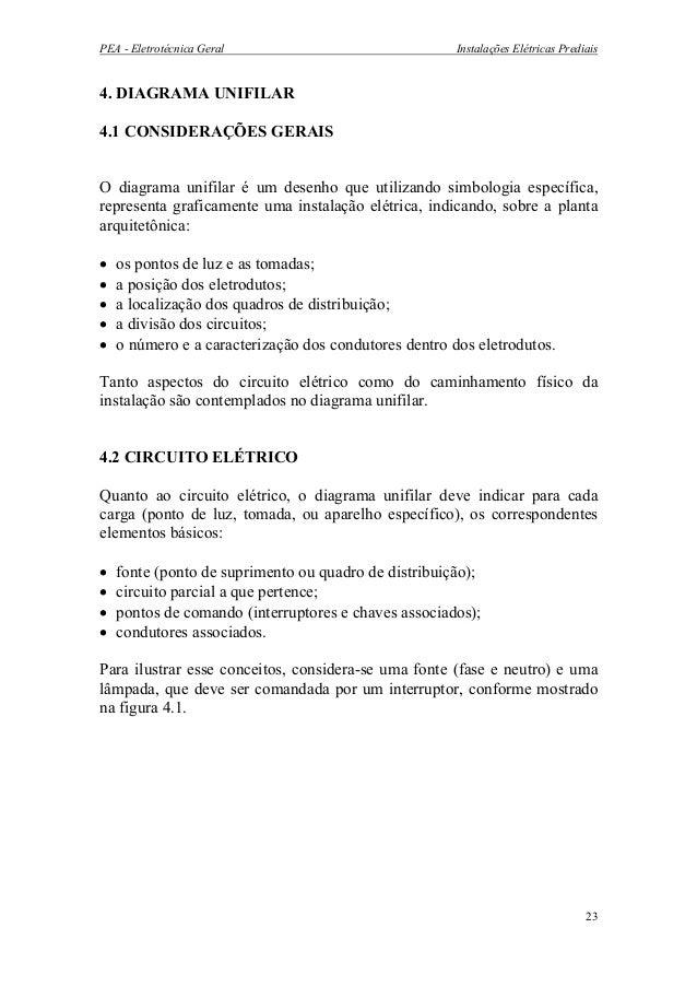 PEA - Eletrotécnica Geral Instalações Elétricas Prediais 4. DIAGRAMA UNIFILAR 4.1 CONSIDERAÇÕES GERAIS O diagrama unifilar...