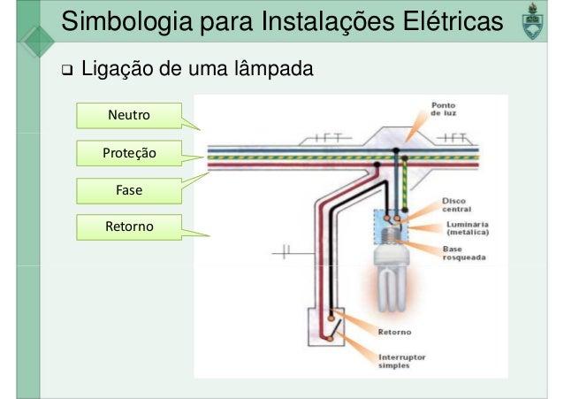 Instala es el tricas simbologia diagramas unifilares for Colori fase e neutro