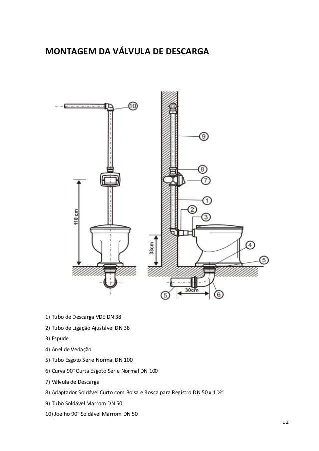 Instala es hidro sanit rias for Wc sin agua
