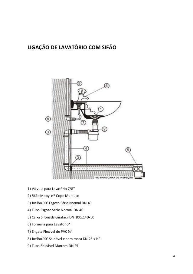 Wibampcom  Pia De Cozinha Corte Dwg ~ Idéias do Projeto da Cozinha para a I -> Pia Banheiro Sifao