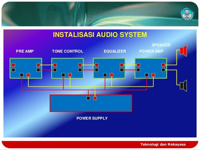 Instalasi Peralatan Sound Sistem