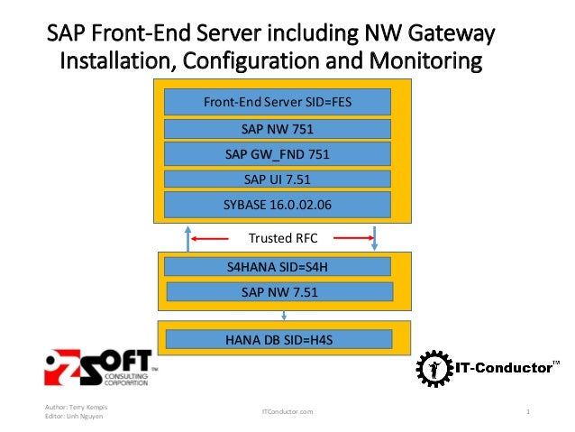 SAP Front-End Server including NW Gateway Installation, Configuration and Monitoring Author: Terry Kempis Editor: Linh Ngu...