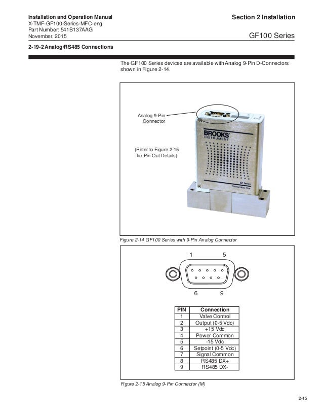 installation operation manual for brooks gf100 series