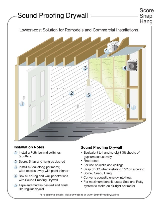 Soundproofing Drywall Installation Diagram