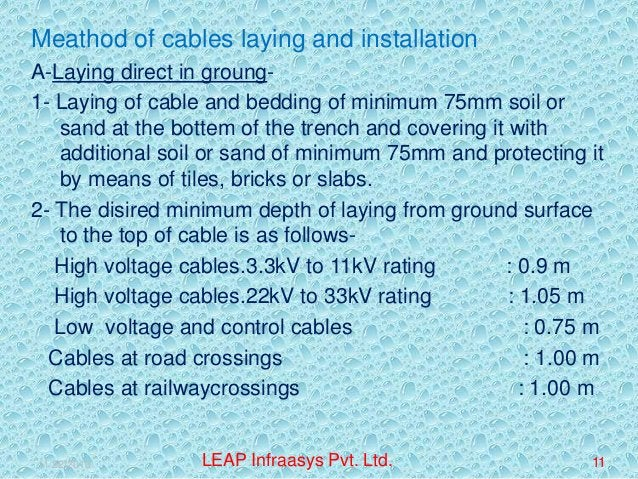 Meathod of cables laying and installation A-Laying direct in groung1- Laying of cable and bedding of minimum 75mm soil or ...