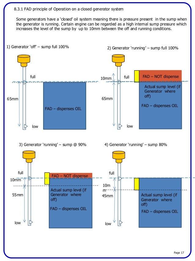 BYPASS OIL FILTER - installation manual