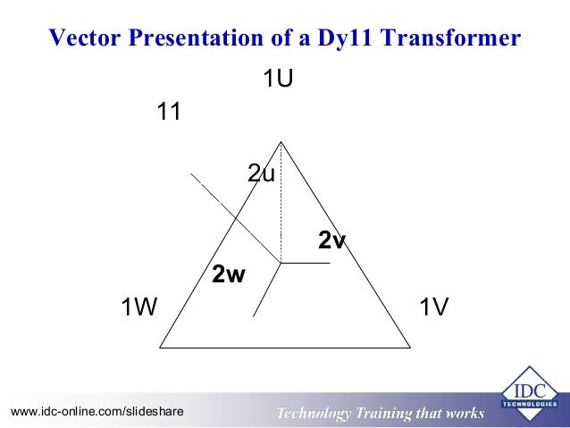 Installation testing and troubleshooting of transformers vector presentation of a dy11 transformer ccuart