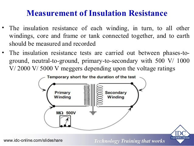 Installation, Testing and Troubleshooting of Transformers
