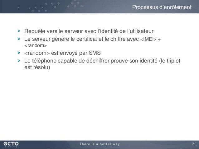 29Requête vers le serveur avec l'identité de l'utilisateurLe serveur génère le certificat et le chiffre avec <IMEI> +<rand...