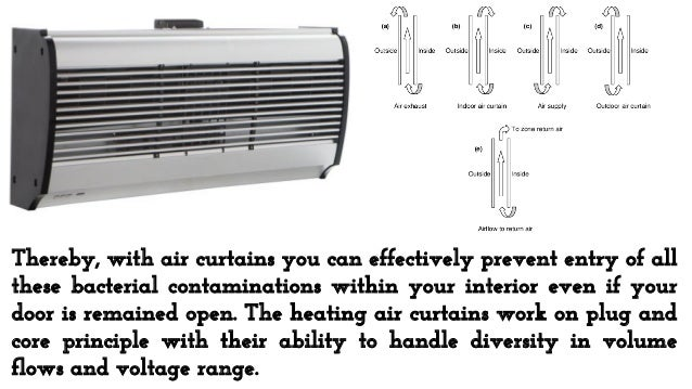 Install heating air curtain to enjoy pollution free environment