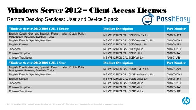 installing and configuring windows server 2012 pdf