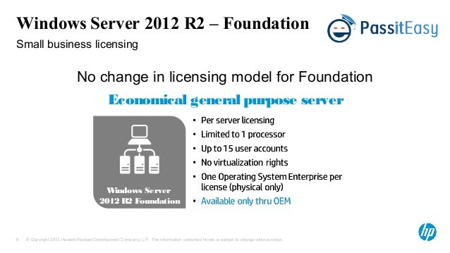If you're running SQL Server 2008 R2 with Software Assurance, you can  migrate your licenses to SQL Server 2012, as long as you do it by the end  ...