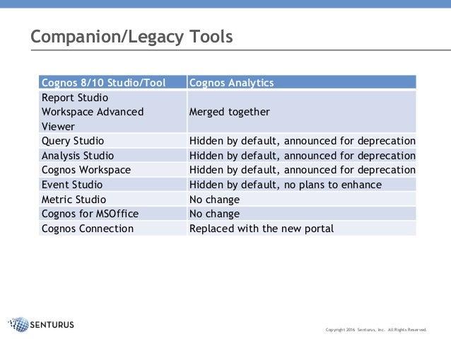 Cognos Oracle Jdbc Driver Oracledriver - revizionabout