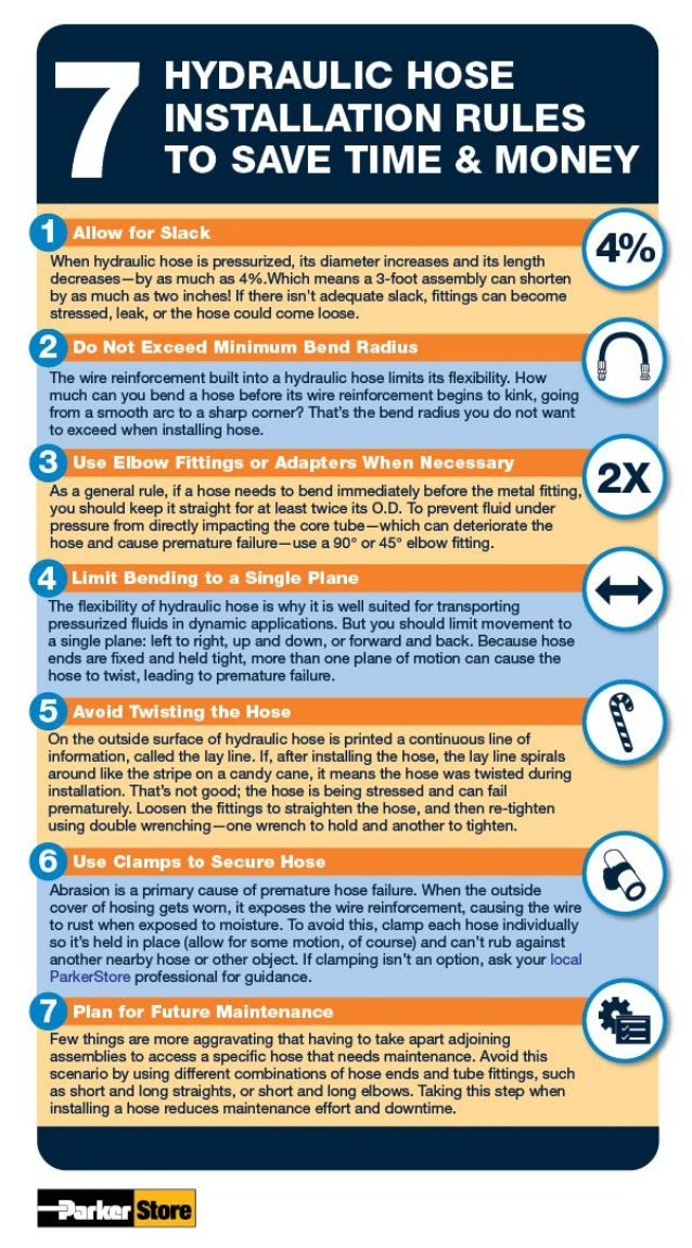 7 Hydraulic Hose Installation Rules to Save Time and Money | Infographic ParkerStore