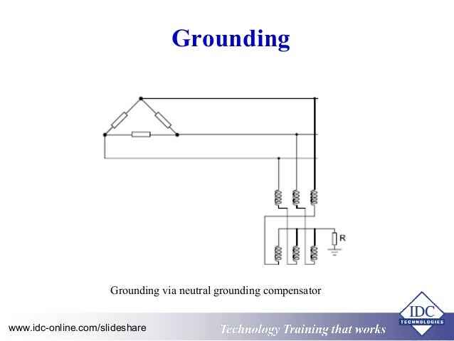 definition of neutral grounding resistor