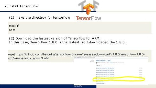 Installing tensorflow object detection on raspberry pi
