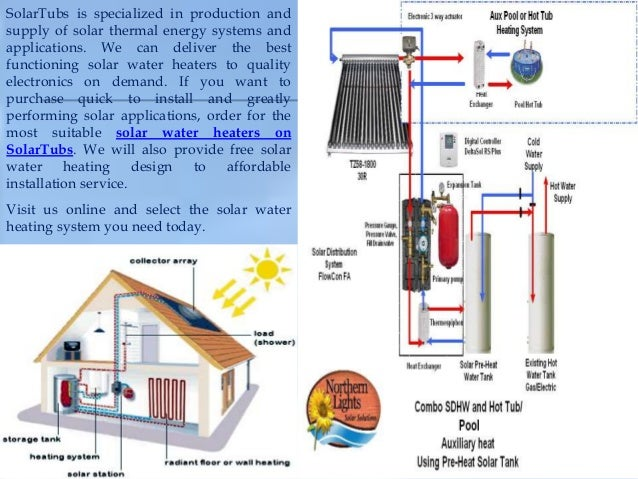 Install solar water heating system for reduced home energy bills