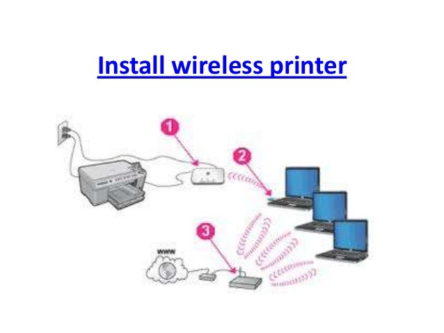 Install wireless printer