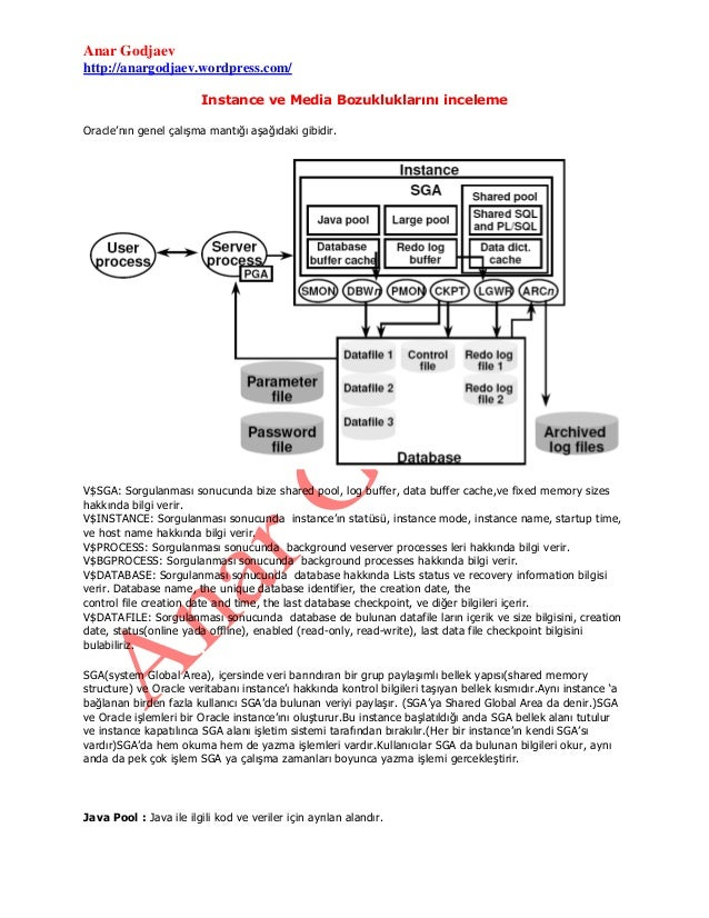 """Anar Godjaev http://anargodjaev.wordpress.com/ Instance ve Media Bozukluklarını inceleme Oracle""""nın genel çalışma mantığı ..."""