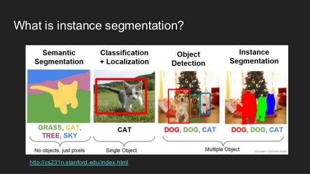 Instance Segmentation with Embedding | Bar Vinograd