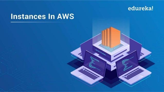 What Is Instance? AWS EC2 Service Types Of EC2 Instances Instance Pricing Models www.edureka.co/cloudcomputing Use Case De...