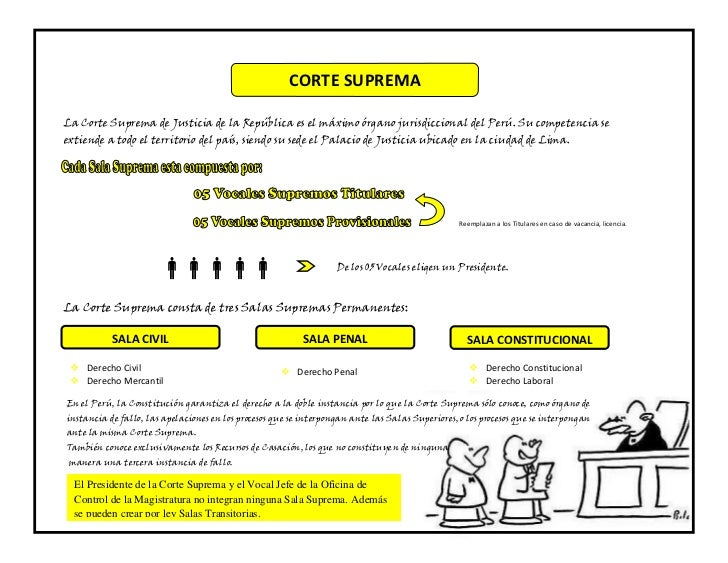 En el Perú, la Constitución garantiza el derecho a la doble instancia por lo que la Corte Suprema sólo conoce, como órgano...
