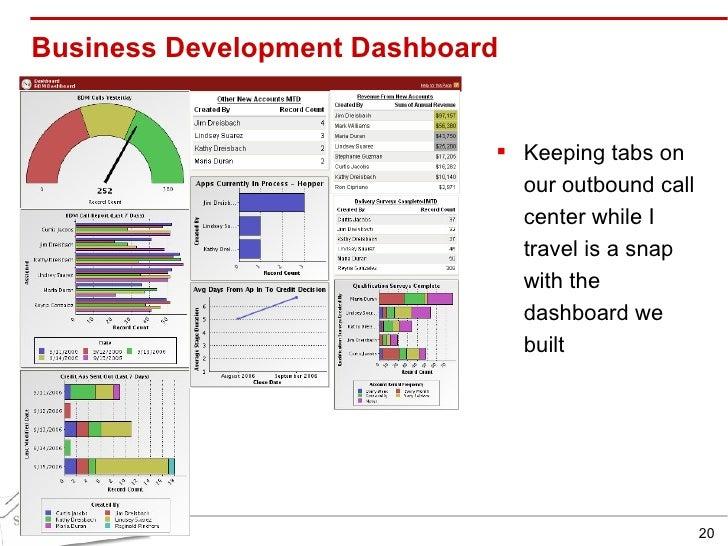 Instant stardom how to build executive dashboards business development wajeb Choice Image