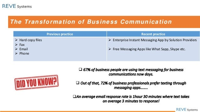 Instant messaging for business – future of corporate