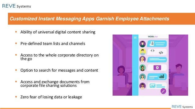 Corporate Instant Message : Instant messaging for business future of corporate