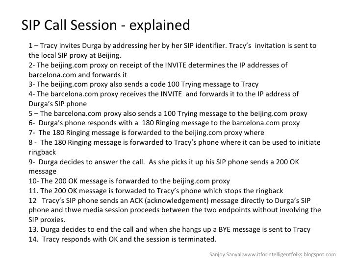 SIP Call Session - explained 1 – Tracy invites Durga by addressing her by her SIP identifier. Tracy's  invitation is sent ...