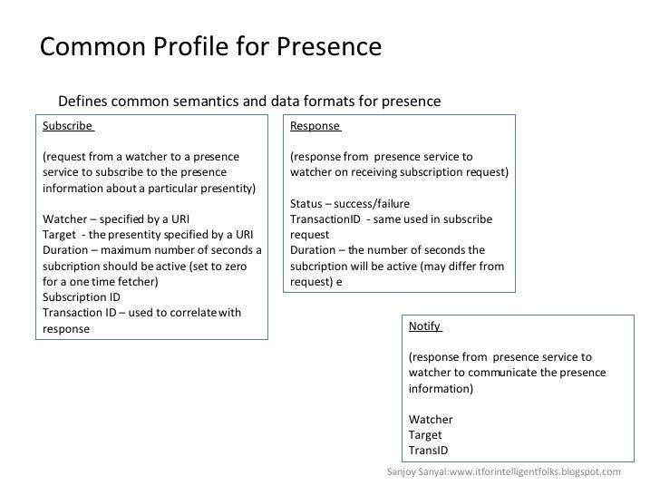 Common Profile for Presence Defines common semantics and data formats for presence Subscribe  (request from a watcher to a...