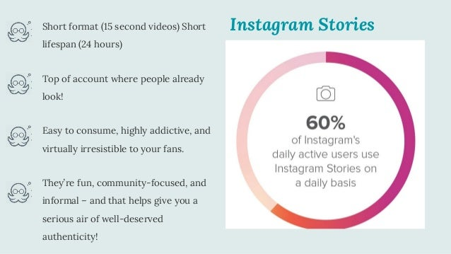 Instagram Marketing Made Simple