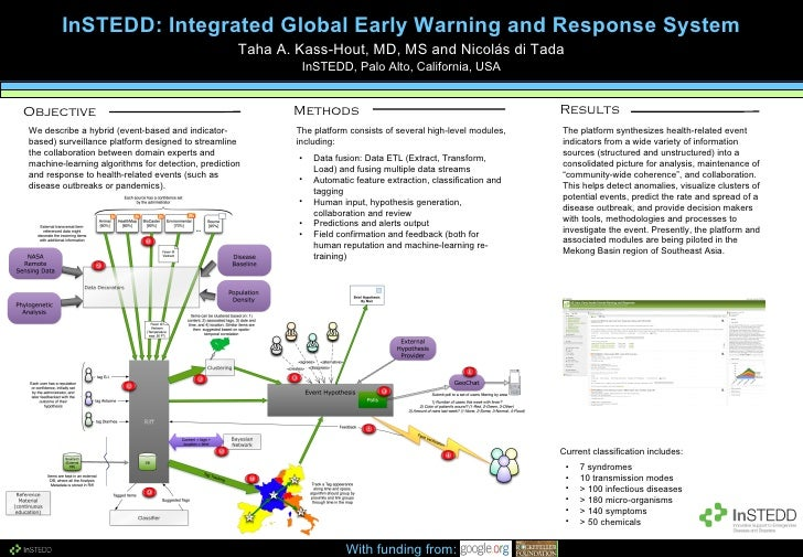InSTEDD: Integrated Global Early Warning and Response System Taha A. Kass-Hout, MD, MS and Nicolás di Tada InSTEDD, Palo A...