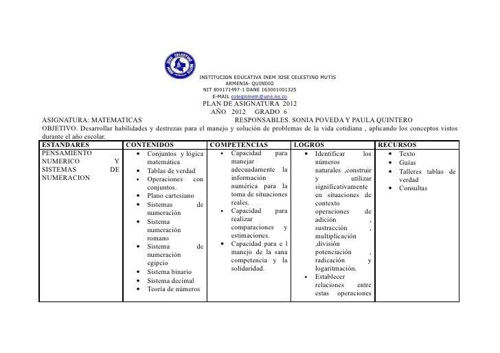 INSTITUCION EDUCATIVA INEM JOSE CELESTINO MUTIS                                                             ARMENIA- QUIND...